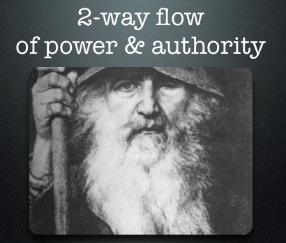2 way flow