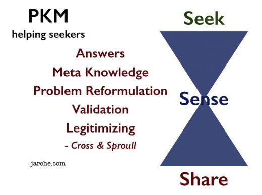 PKM helping seekers
