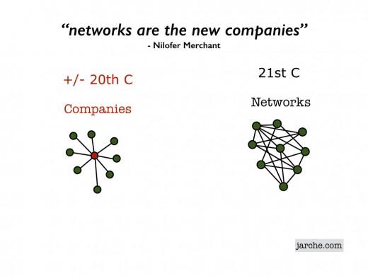 connected enterprise.001