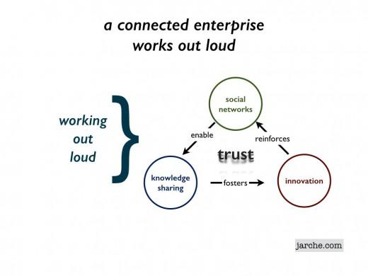 connected enterprise.006