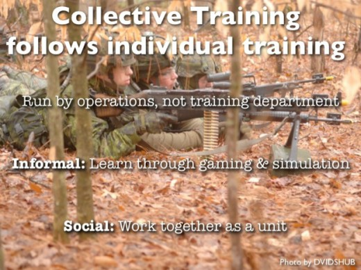 collective training